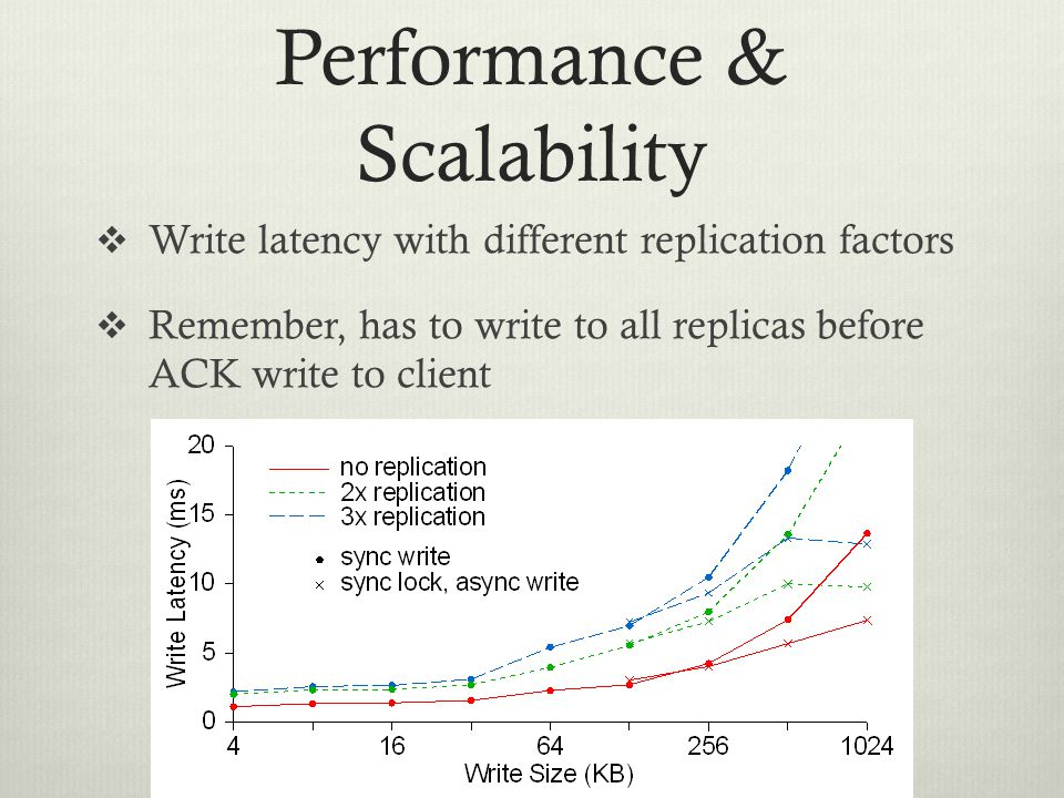 Performance & Scalability