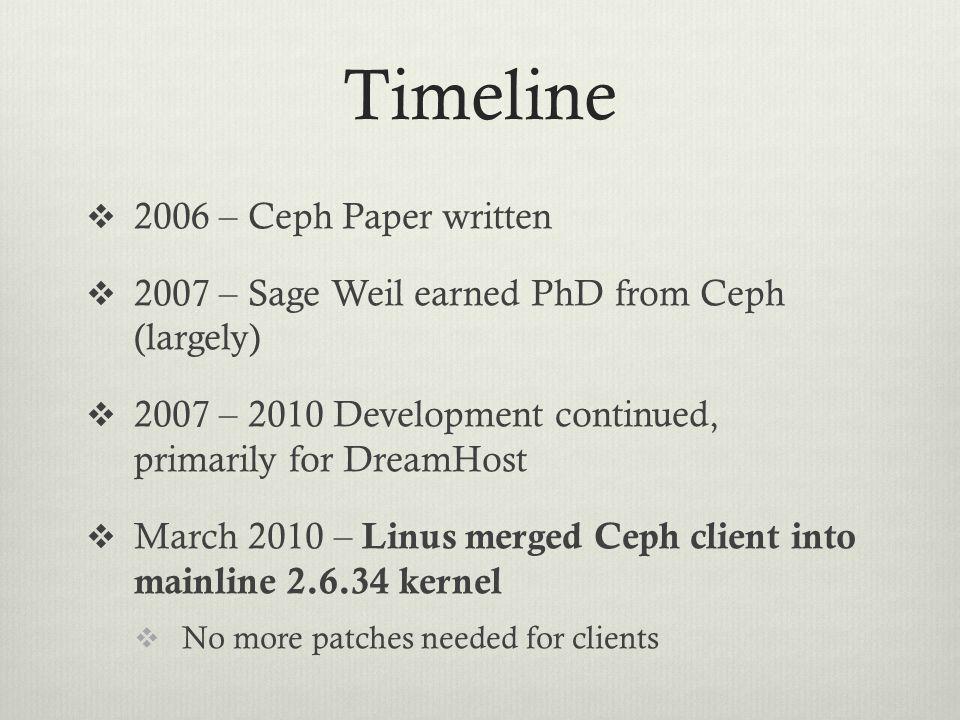 Timeline 2006 – Ceph Paper written