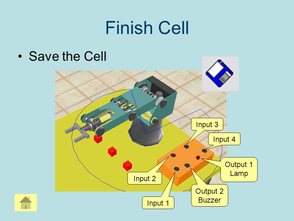 Finish Cell Save the Cell Input 3 Input 4 Output 1 Lamp Input 2