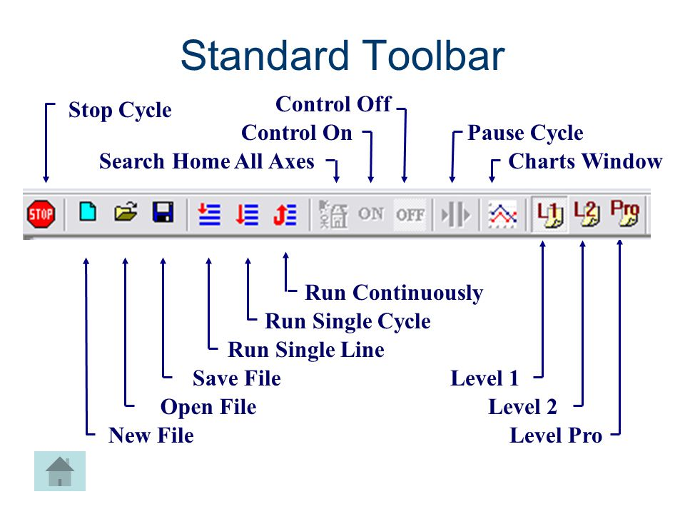 Standard Toolbar New File Open File Save File Run Single Cycle