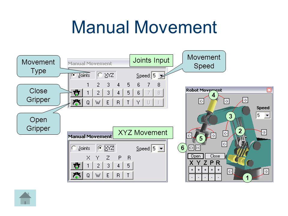 Manual Movement Machines CIM Machining Joints Input XYZ Movement