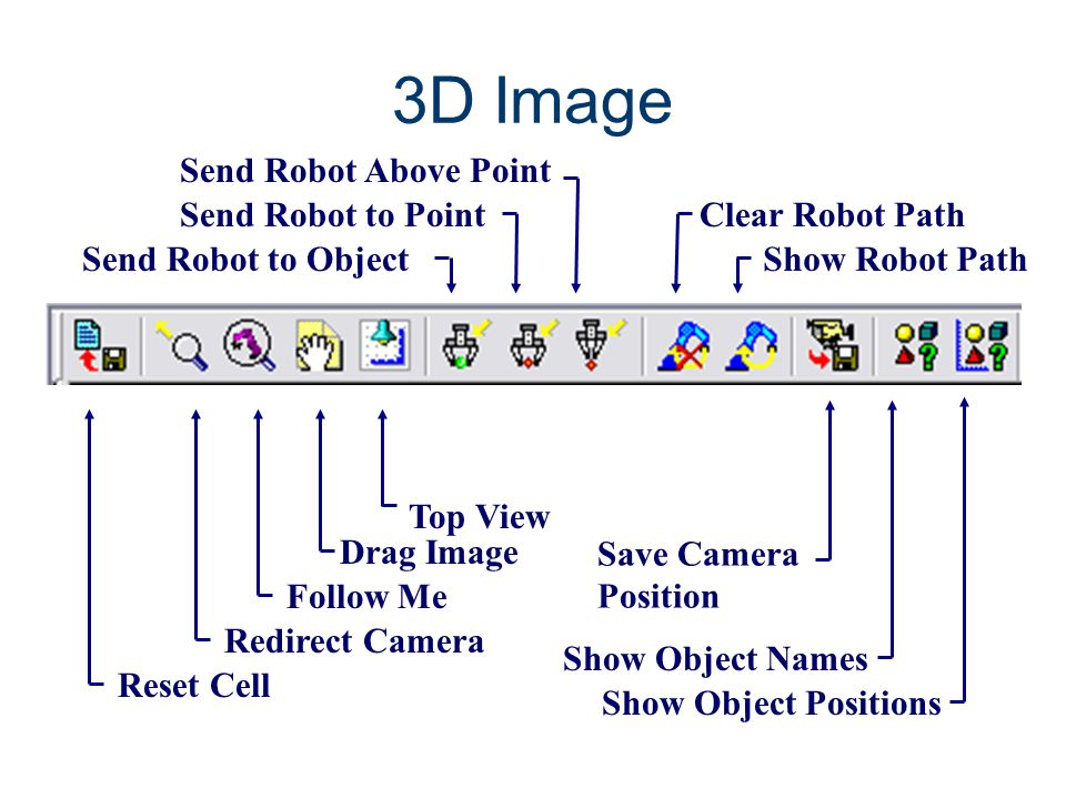 3D Image Redirect Camera Follow Me Top View Send Robot to Object