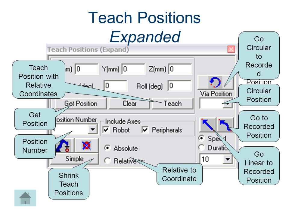 Teach Positions Expanded