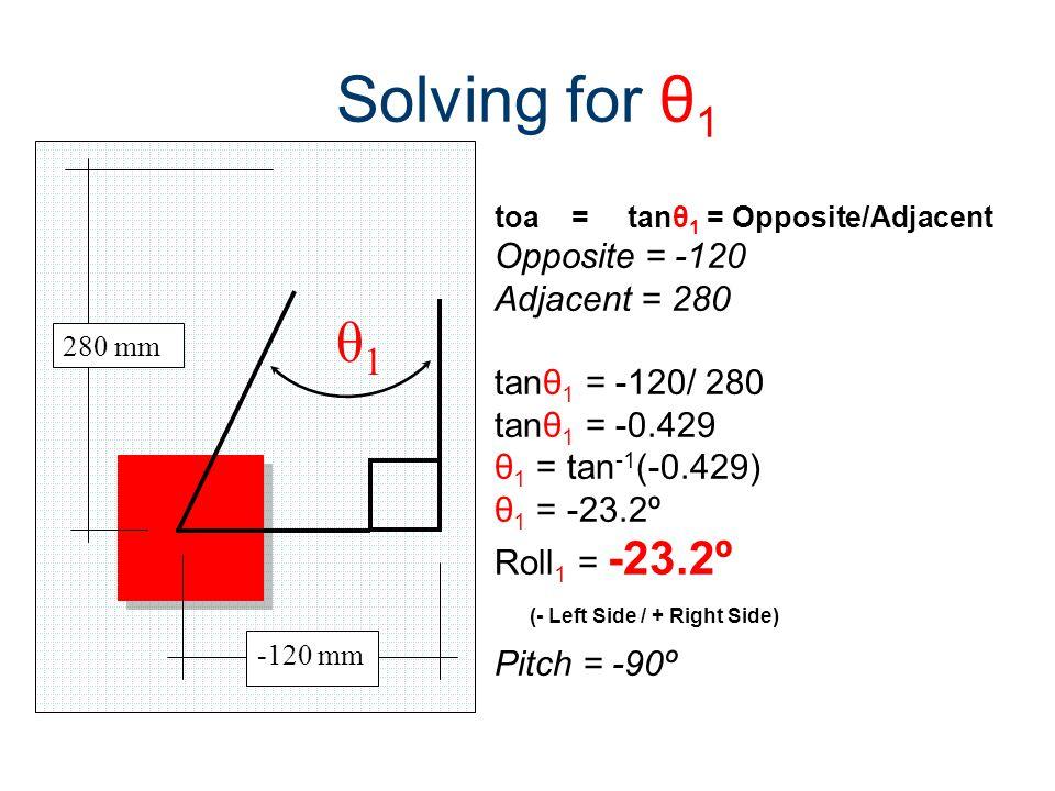 Solving for θ1 θ1 Opposite = -120 Adjacent = 280 tanθ1 = -120/ 280