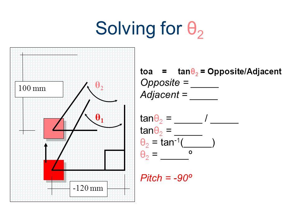 Solving for θ2 Opposite = _____ θ2 Adjacent = _____
