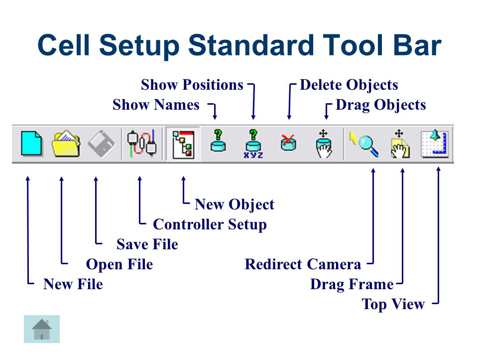 Cell Setup Standard Tool Bar