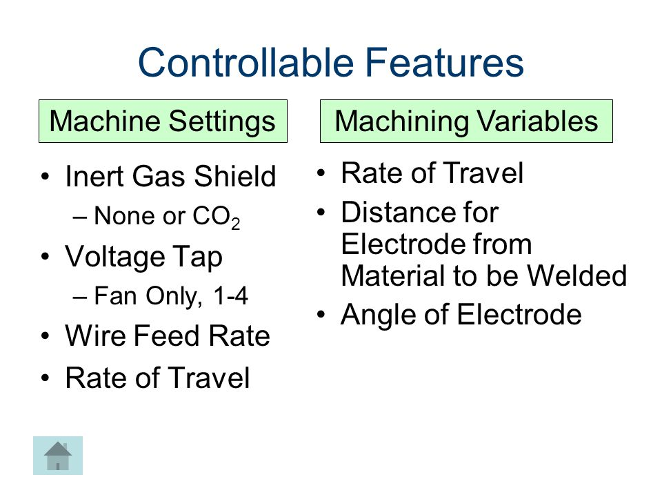 Controllable Features