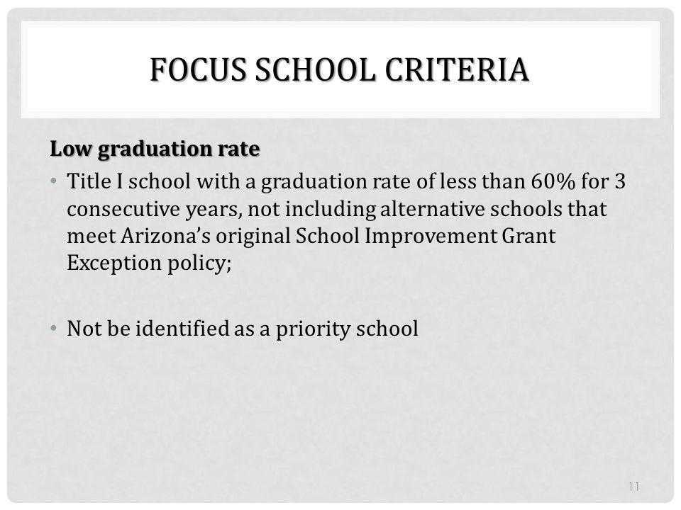 Focus School criteria Low graduation rate