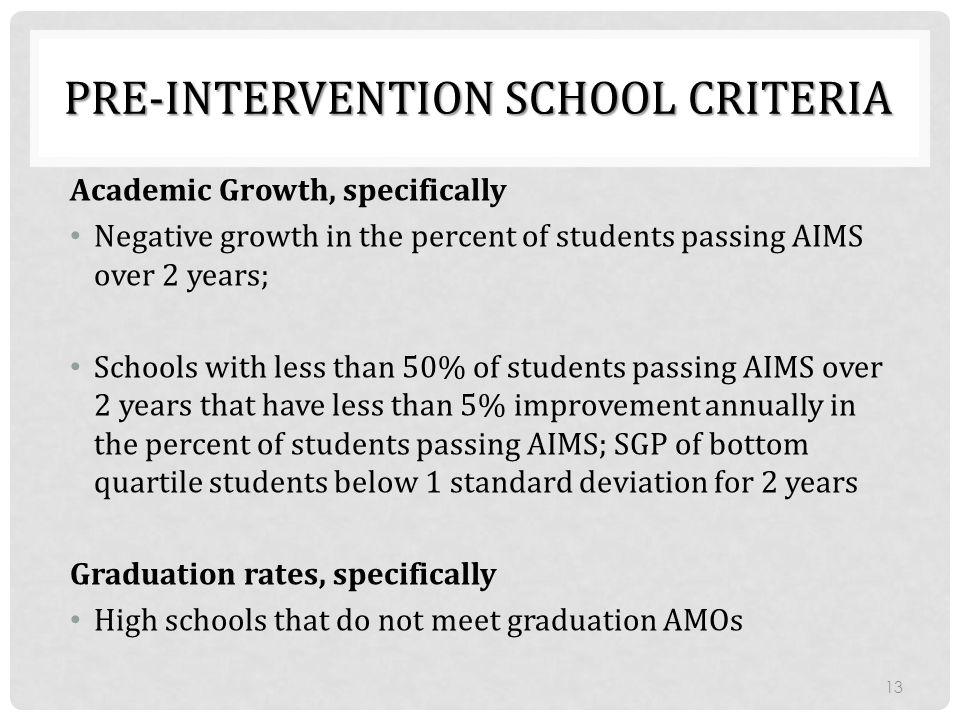 Pre-Intervention School criteria