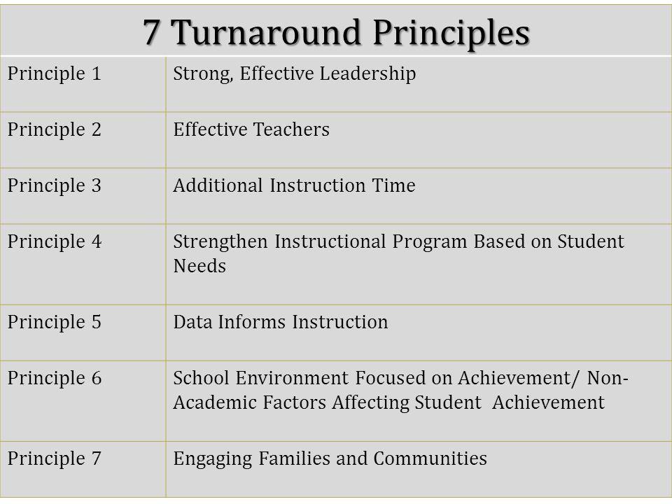 7 Turnaround Principles