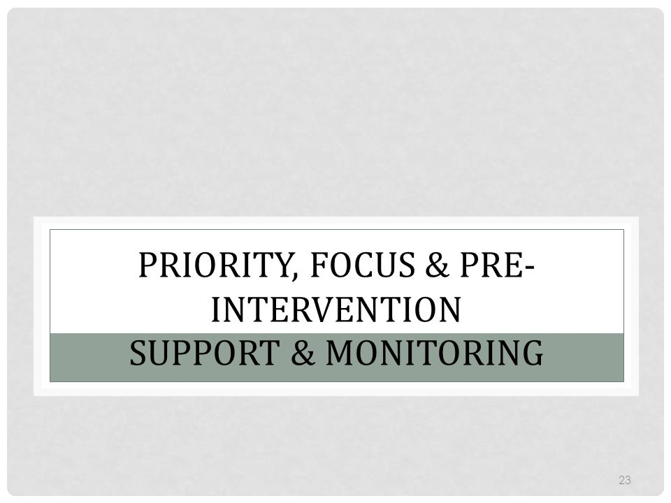Priority, Focus & Pre-Intervention Support & Monitoring