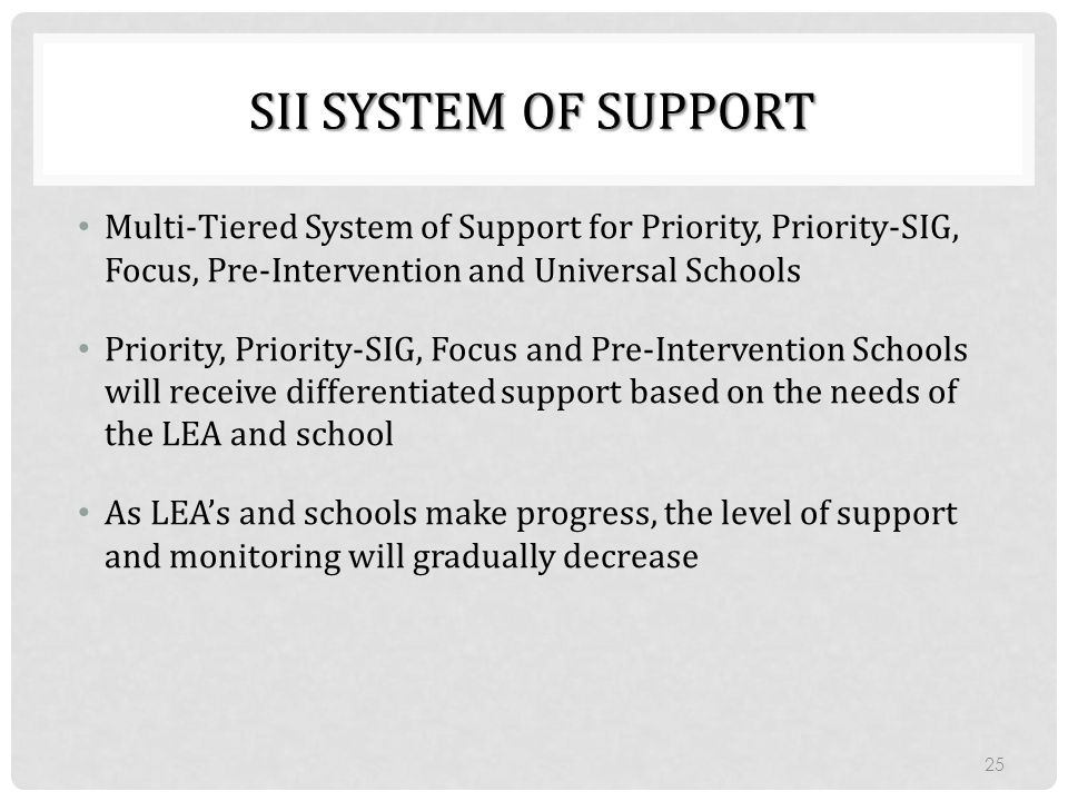 SII System of Support Multi-Tiered System of Support for Priority, Priority-SIG, Focus, Pre-Intervention and Universal Schools.