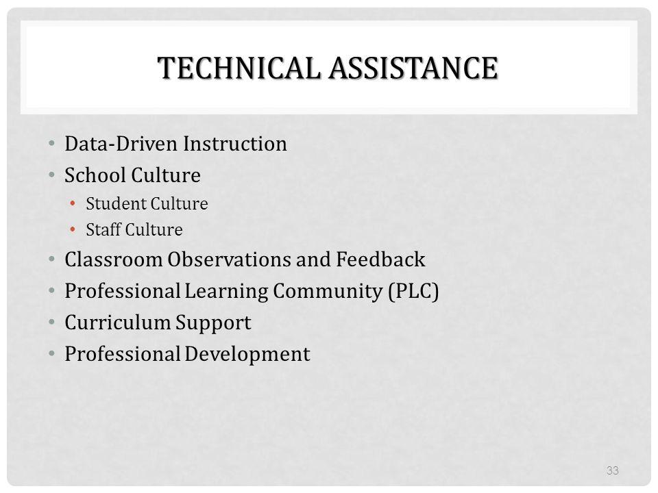 Technical Assistance Data-Driven Instruction School Culture