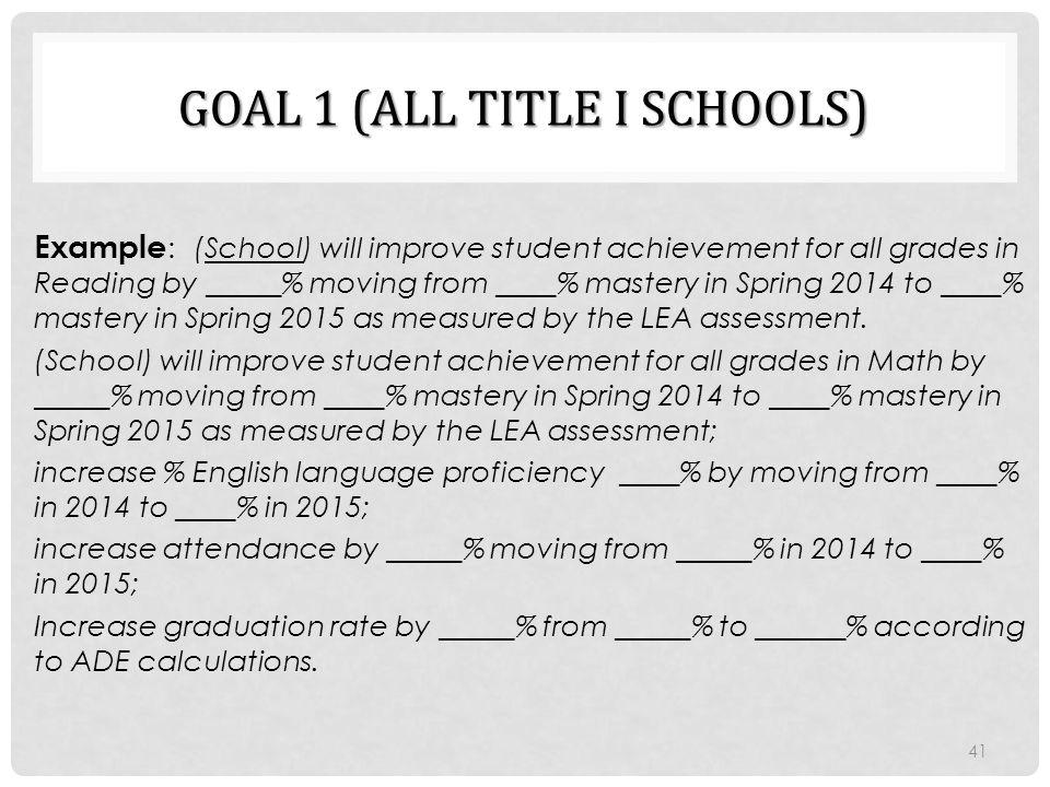 Goal 1 (all Title I schools)