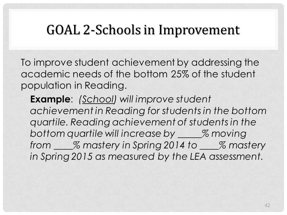 Goal 2-Schools in Improvement