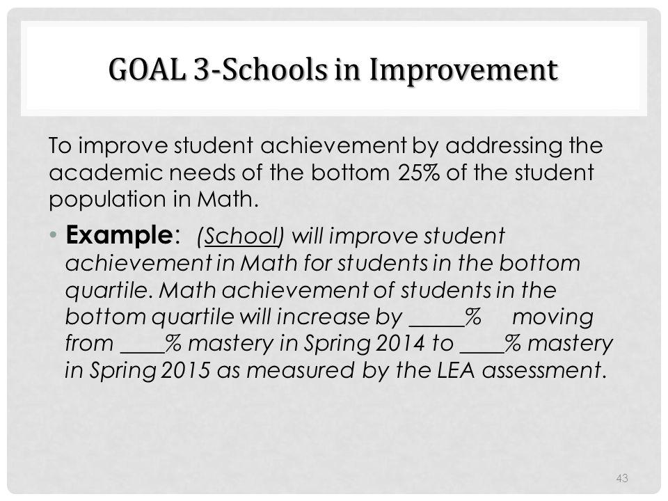 Goal 3-Schools in Improvement