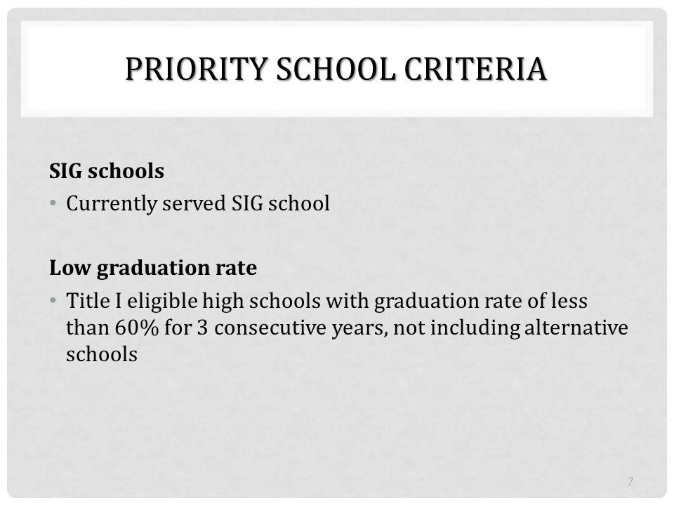 Priority School Criteria
