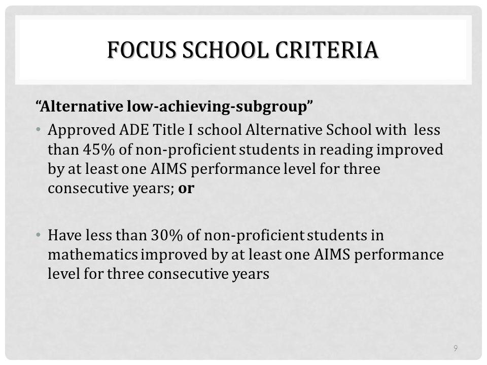 Focus School criteria Alternative low-achieving-subgroup