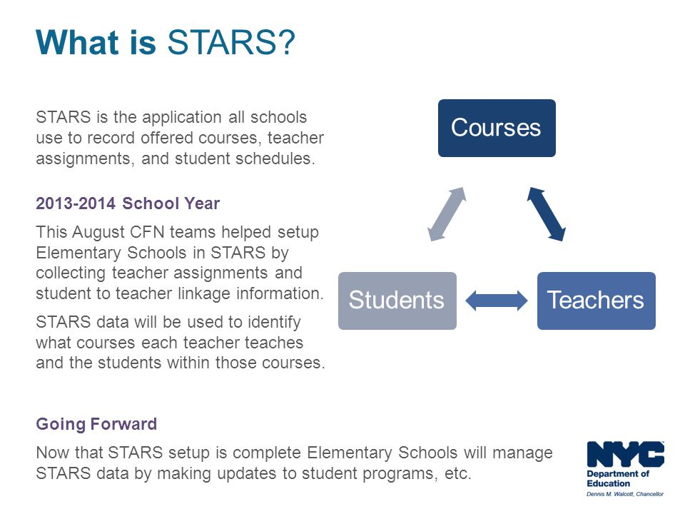 What is STARS Courses. Teachers. Students.