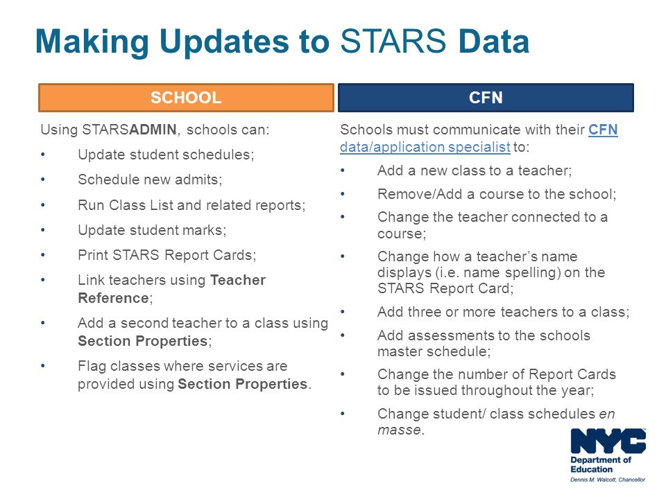 Making Updates to STARS Data