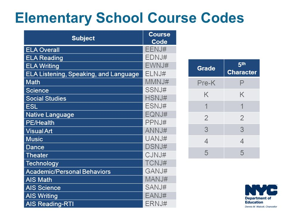 Elementary School Course Codes