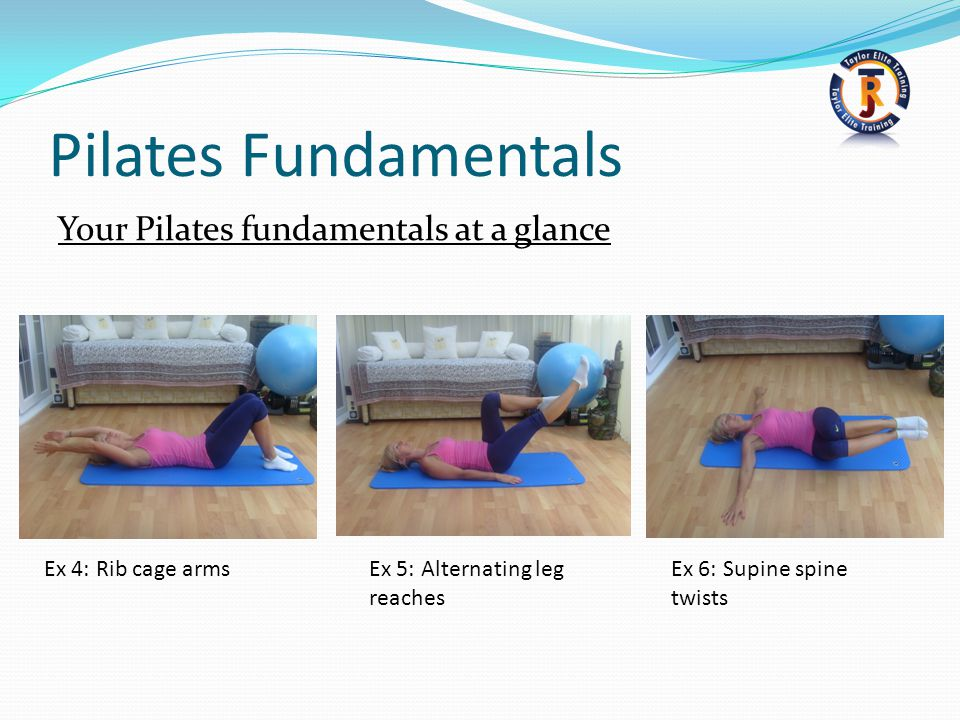 Pilates Fundamentals Your Pilates fundamentals at a glance