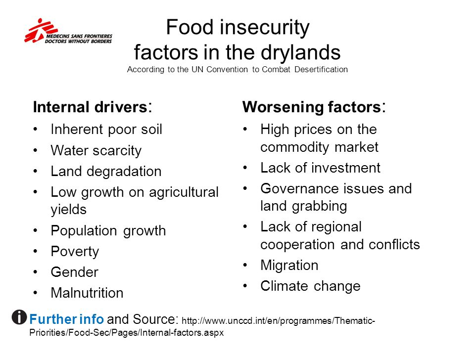 Food insecurity factors in the drylands According to the UN Convention to Combat Desertification