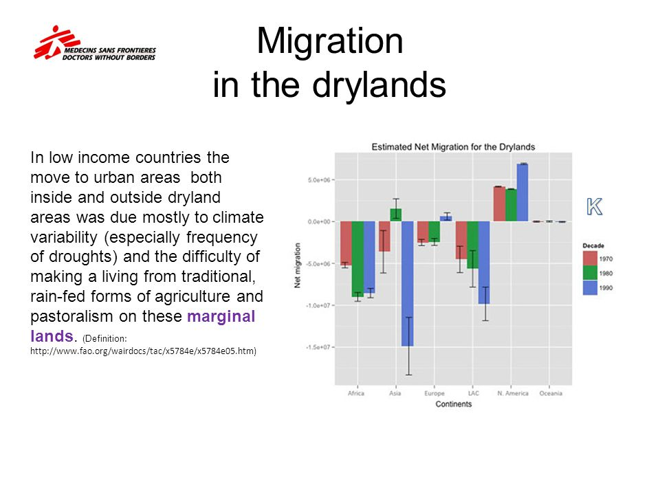 Migration in the drylands