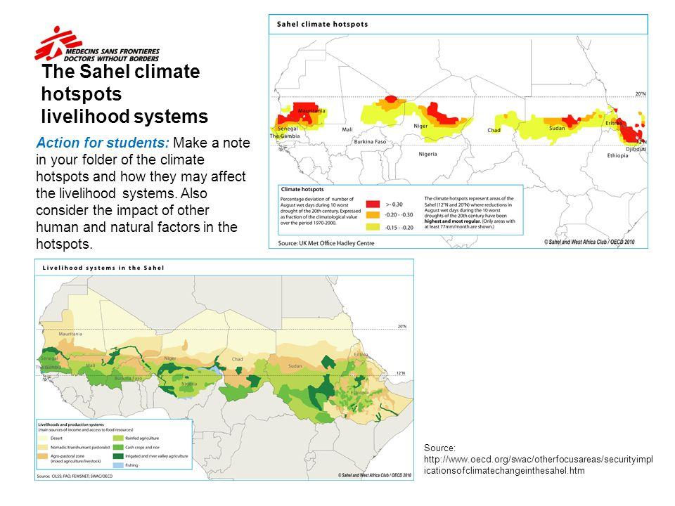 The Sahel climate hotspots livelihood systems