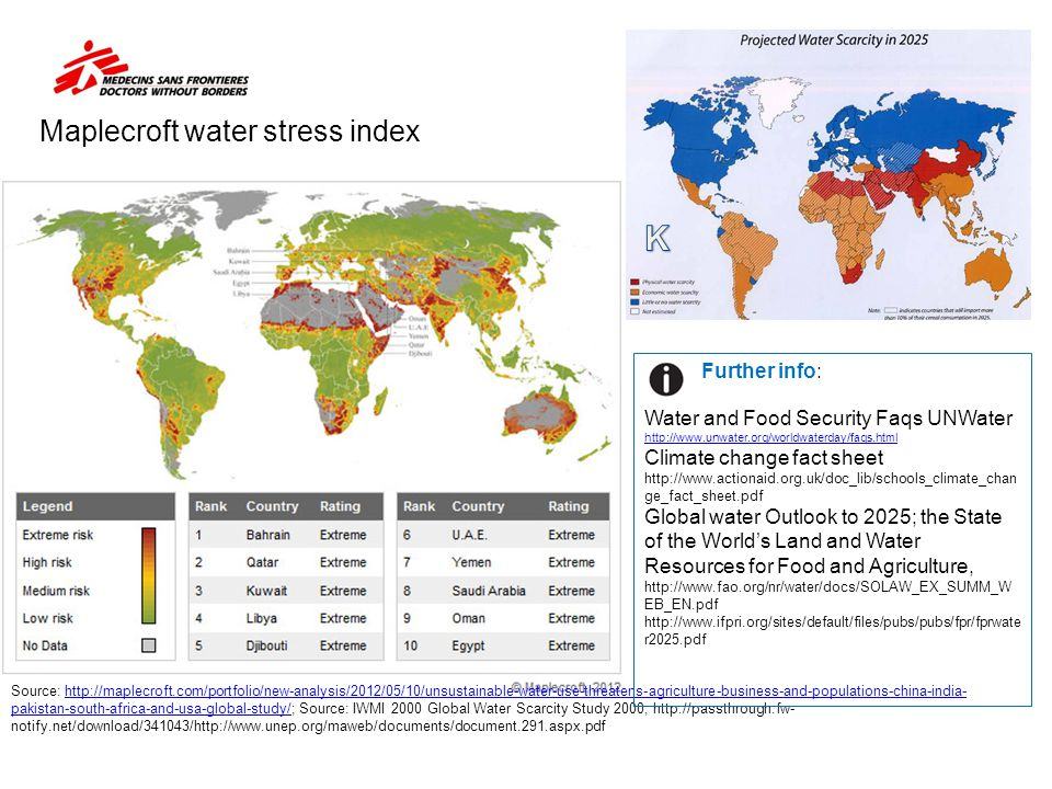 Maplecroft water stress index