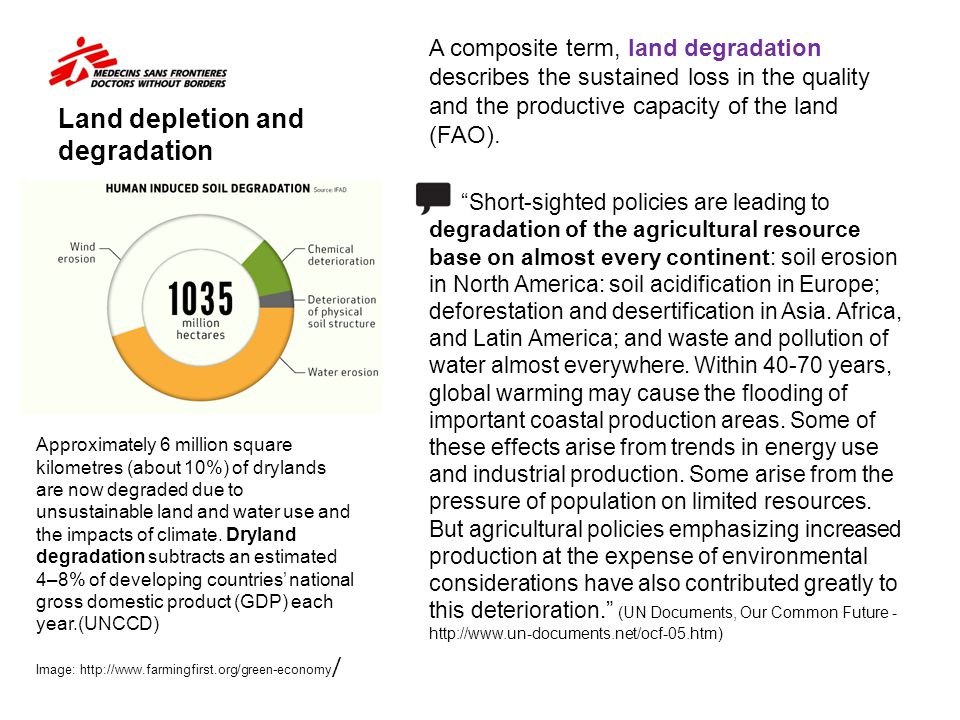 Land depletion and degradation