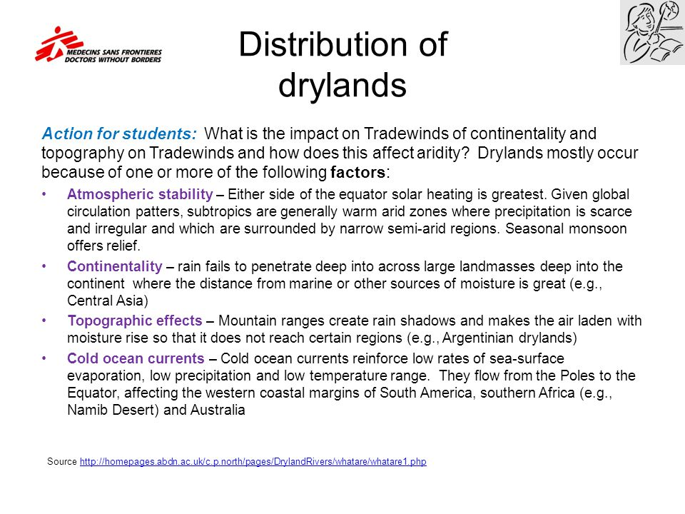 Distribution of drylands
