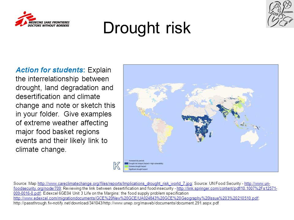 Drought risk