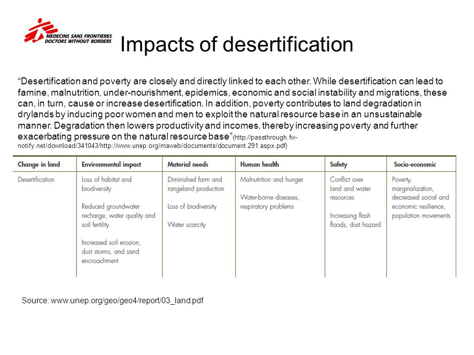 Impacts of desertification