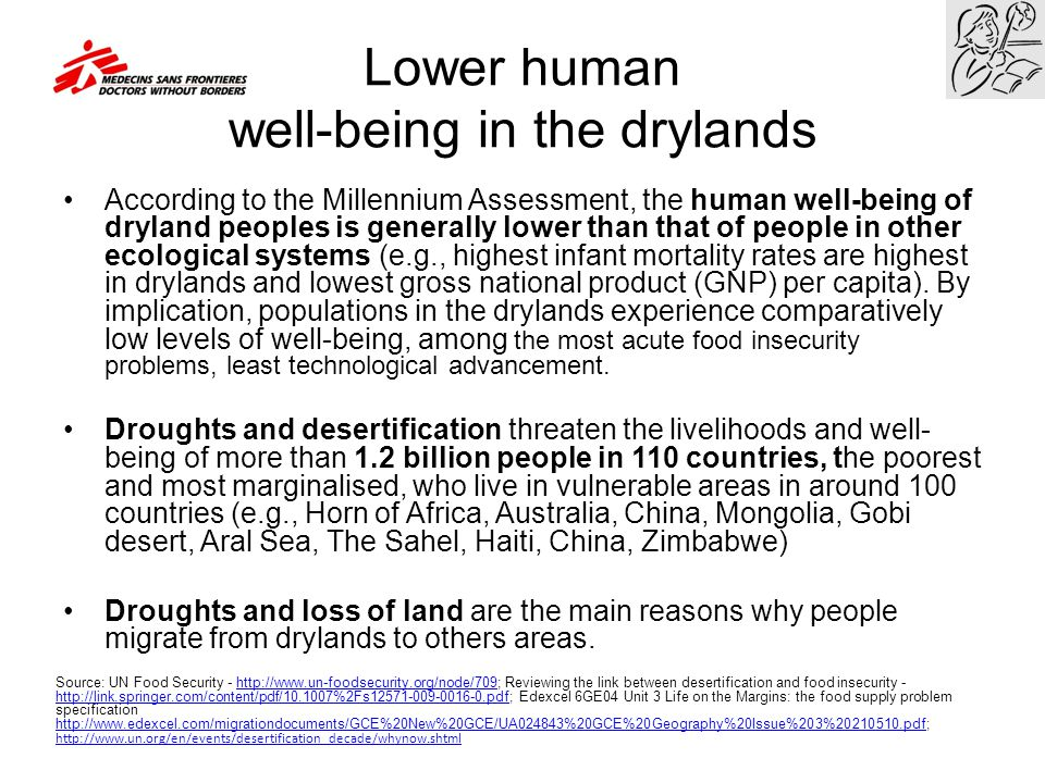 Lower human well-being in the drylands
