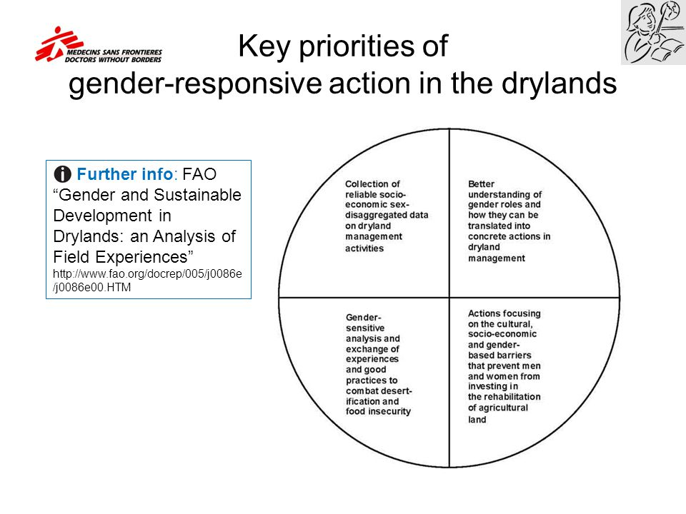Key priorities of gender-responsive action in the drylands
