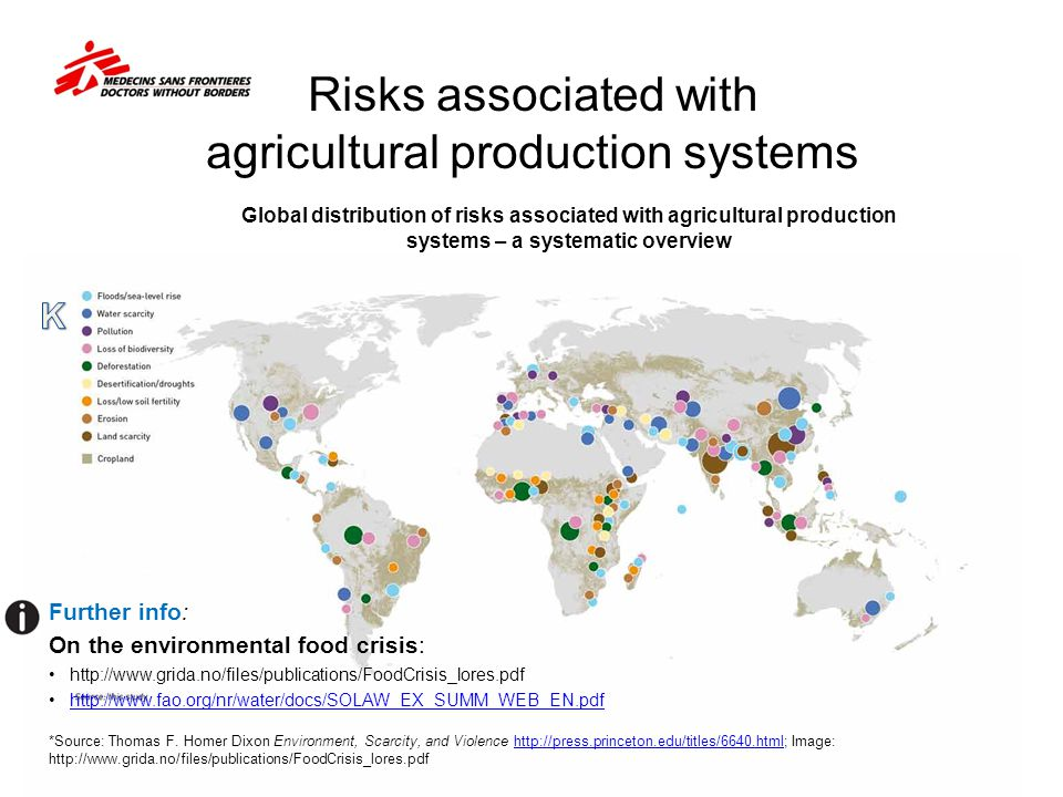 Risks associated with agricultural production systems