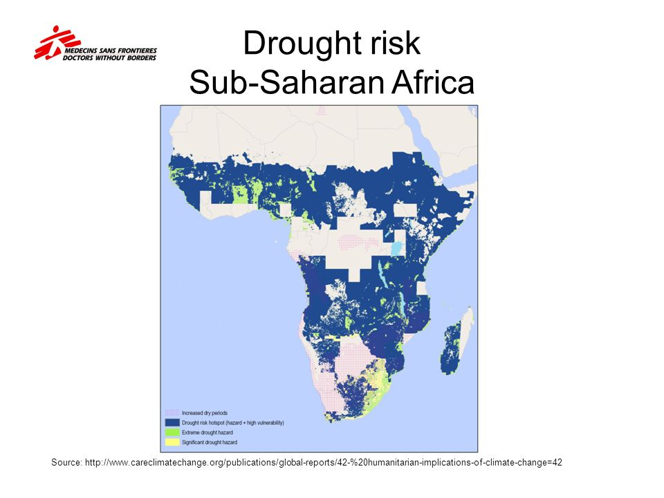 Drought risk Sub-Saharan Africa
