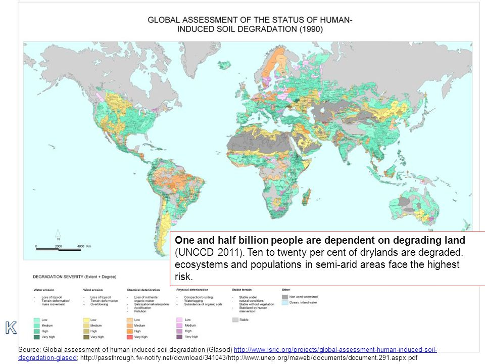 One and half billion people are dependent on degrading land (UNCCD 2011). Ten to twenty per cent of drylands are degraded. ecosystems and populations in semi-arid areas face the highest risk.