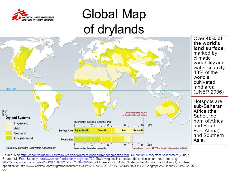 Global Map of drylands K