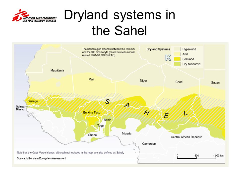 Dryland systems in the Sahel