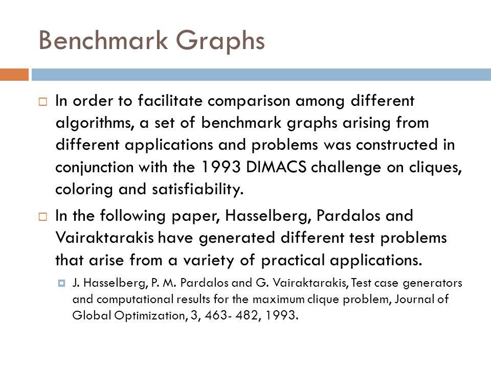 Benchmark Graphs
