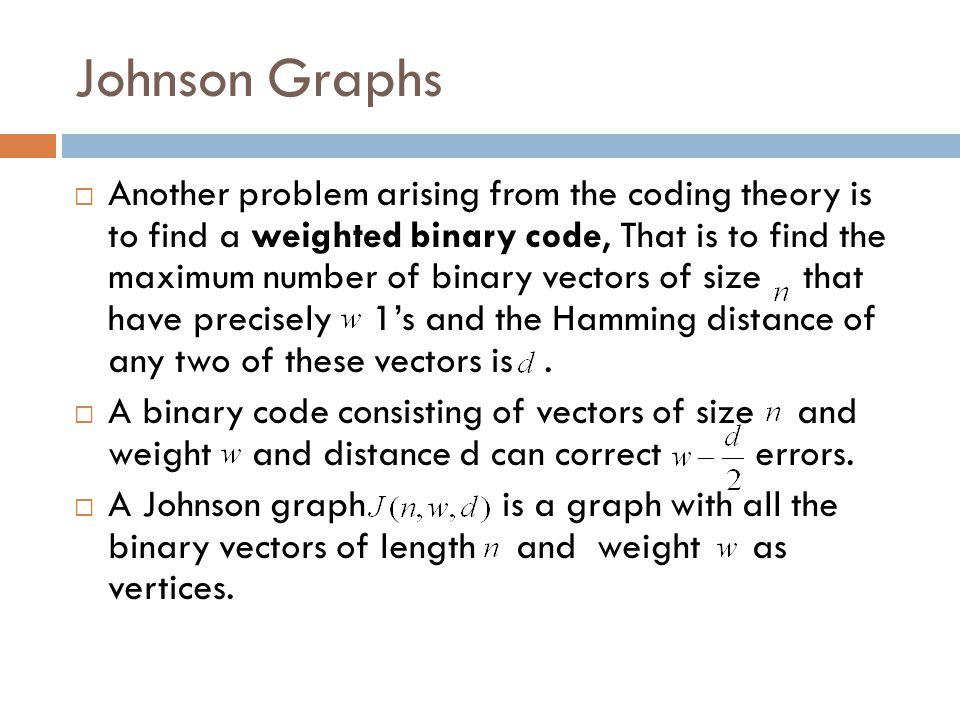 Johnson Graphs