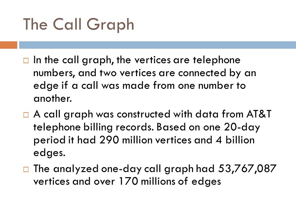 The Call Graph