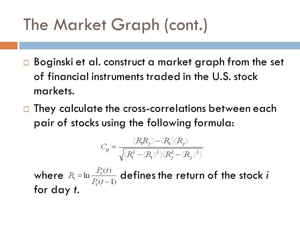 The Market Graph (cont.)