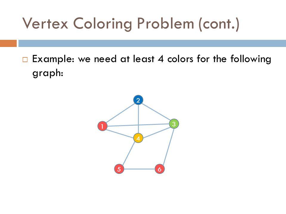 Vertex Coloring Problem (cont.)