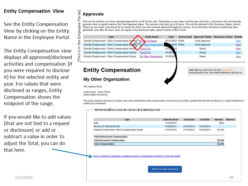 👆 Entity Compensation View