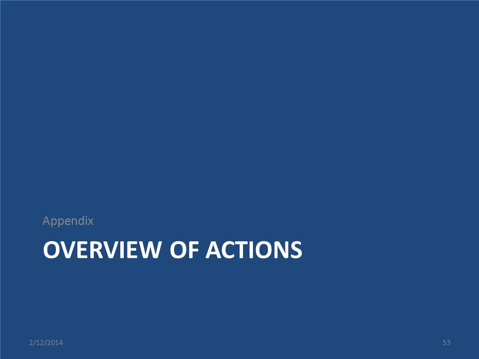 Appendix Overview of Actions 2/12/2014
