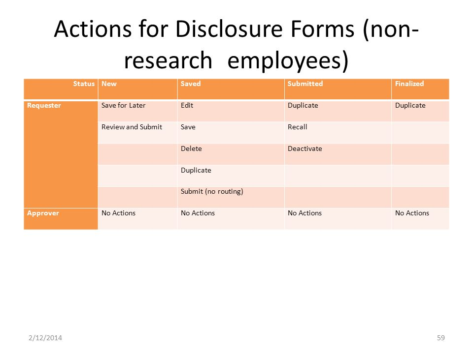 Actions for Disclosure Forms (non-research employees)