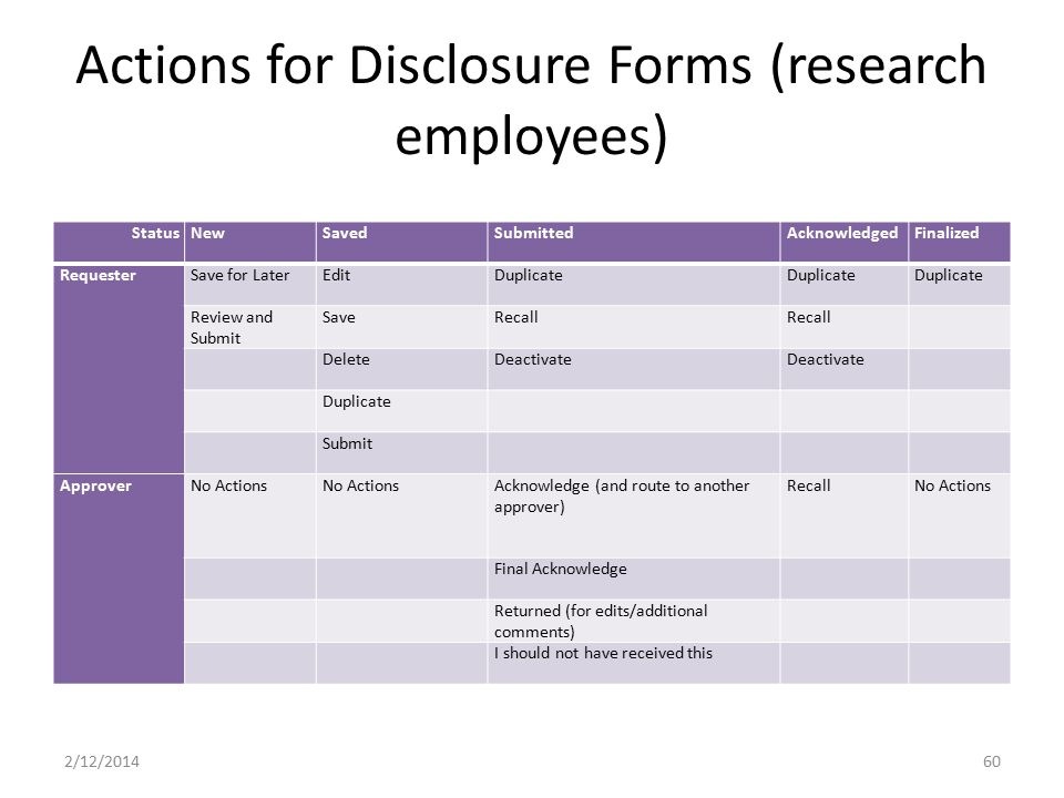Actions for Disclosure Forms (research employees)